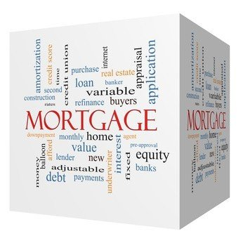 What mortgage do i qualify for get pre qualified for What type of loan do i need to buy land